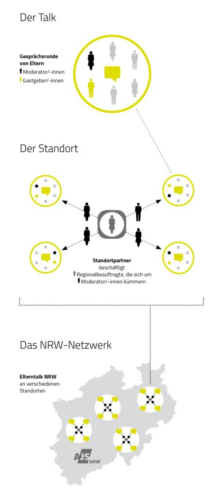161122_infografik_elterntalk_hochformat