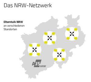 infografik_netzwerk_klein