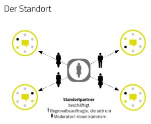 infografik_standort_klein