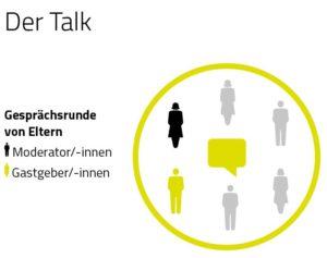 infografik_talk_klein